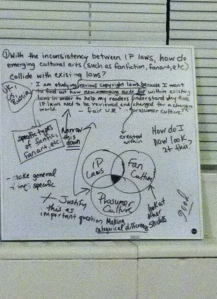 My capstone board...I spent so much time organizing my thoughts on it.
